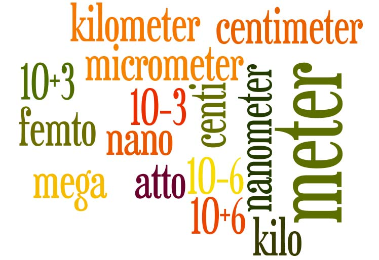 The Metric System from Big to Small : National ...